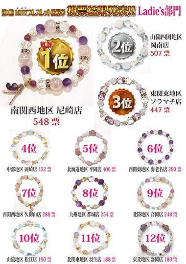 【店舗名】MNY優勝商品POP_レディースブログ用.jpg